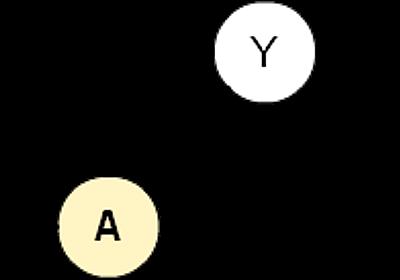 図で分かるgit-mergeの--ff, --no-ff, --squashの違い - アジャイルSEを目指すブログ