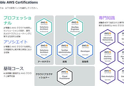 AWS認定12冠を振り返る - fu3ak1's tech days