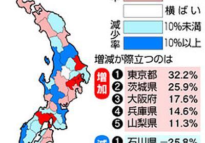 分娩医、10年後に地方で急減 日産婦など試算:朝日新聞デジタル