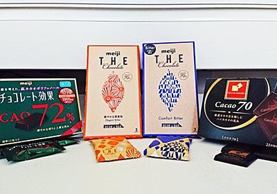 【まとめ】ハイカカオチョコレート(70%)まとめ比較(特徴とおすすめ)香り/苦み/酸味/食べやすさ/くちどけ - みあきログ
