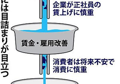 黒田日銀総裁:異次元緩和強気、出口は遠く - 毎日新聞