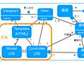 SPAの保守開発を効率化――画面遷移理解を支援する (1/3):CodeZine(コードジン)
