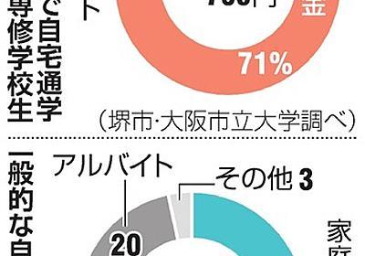 生活保護世帯の子、奨学金頼み 大学生ら、収入の7割 堺市・大阪市立大調査:朝日新聞デジタル
