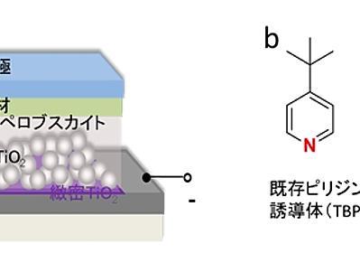 太陽電池の劣化を6倍以上抑制する新規添加剤が開発 ~ペロブスカイト太陽電池の安定性向上に寄与 - PC Watch