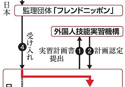 ひたすら120キロの窓付け 技能学べぬ日立の実習生:朝日新聞デジタル