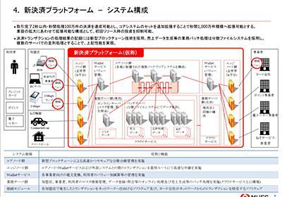 """「どう考えても速いよね」 MUFGとAkamaiの""""世界最速""""ブロックチェーン誕生秘話 (1/5) - ITmedia NEWS"""