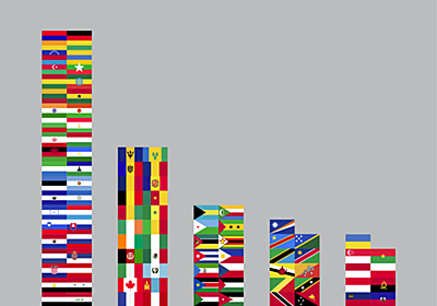 Flag Stories — Dominating flag layouts