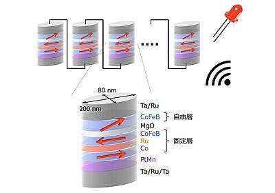 東北大ら、Wi-Fiの電波を使って発電できる素子を開発 - PC Watch