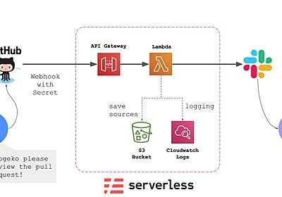 GitHub メンションを Slack DM する機能を Serverless Framework で作った話 - メドピア開発者ブログ