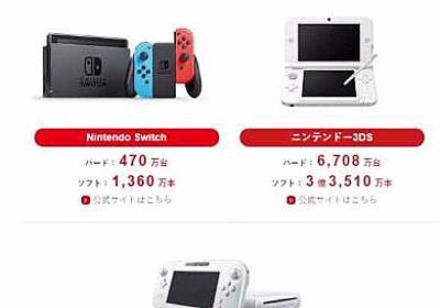 Switchがけん引、任天堂4~6月期は黒字転換 - ITmedia NEWS