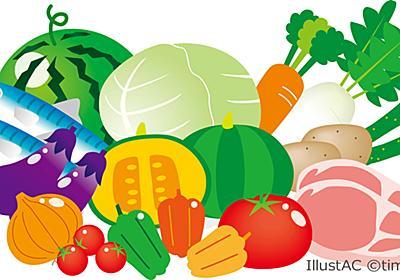 食材保存方法リスト 一覧・早見表(PC向け表示) | 方原*刺繍屋かたはら 公式サイト