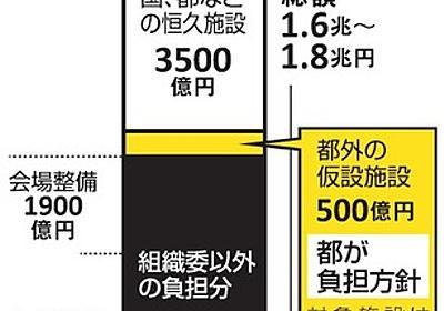 五輪仮設、追い込まれた小池知事 官邸や他知事が包囲網:朝日新聞デジタル