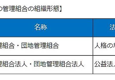マンション管理組合の申告と税金|不動産|会計・税務コラム|大阪の小野山公認会計士・税理士事務所