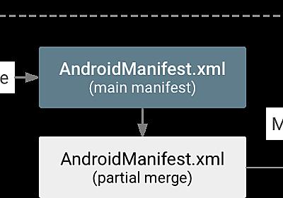 複数のマニフェスト ファイルの統合   Android Developers