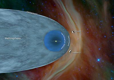 太陽系の外では、遠くに行けば行くほど物質の密度が高まることが判明(NASA) : カラパイア