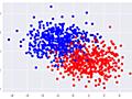 活性化関数を特徴空間で見てみた【ニューラルネット基本の基本】 - HELLO CYBERNETICS
