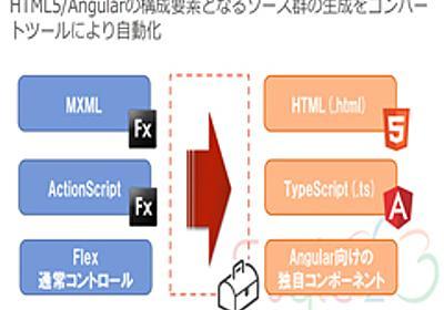 スタイルズ、サポート終了が迫る「Flex」を利用する業務システムを「HTML5/Angular」へ変換するサービスを提供開始:タイムリミットは2020年 - @IT