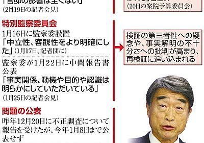 根本厚労相、統計不正で対応後手 発言迷走に資質問う声:朝日新聞デジタル