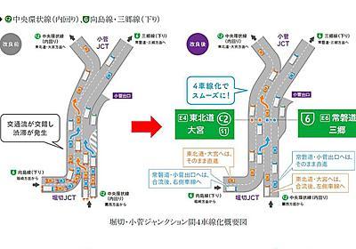 首都高、中央環状線 堀切~小菅JCTと板橋~熊野町JCTを4車線化。合流渋滞緩和に期待 堀切~小菅JCTは2月25日5時、板橋~熊野町JCTは3月18日5時から - トラベル Watch