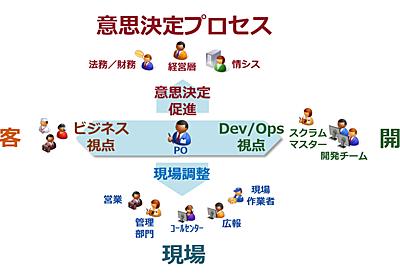 日本企業にアジャイルを導入して考えたこと #easg - arclamp
