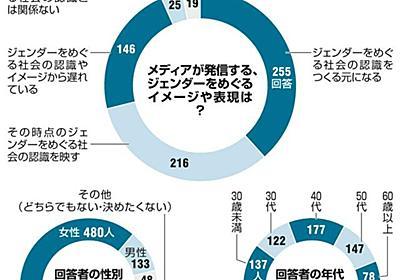 「戦隊もの」や「絵本」の性別イメージ、子どもに影響?:朝日新聞デジタル
