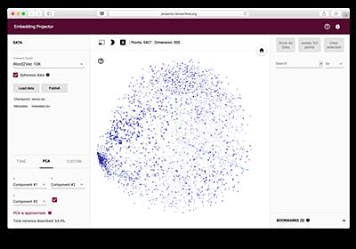 機械学習手法を用いてブログの文章を分析・可視化(テキストマイニング) - karaage. [からあげ]