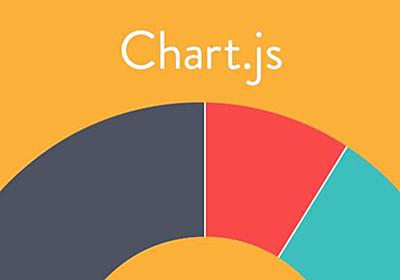 Canvasで超可愛いグラフが作れる!「Chart.js」の紹介 | 東京上野のWeb制作会社LIG